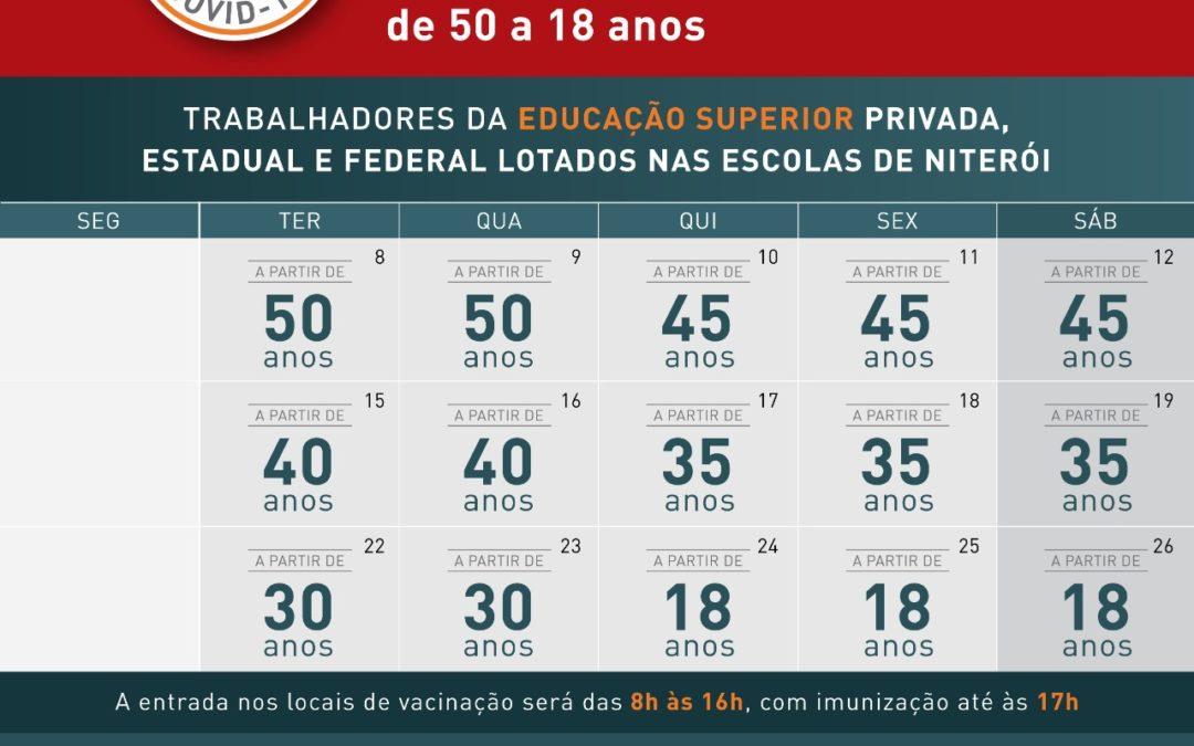 Confira o calendário de vacinação dos trabalhadores de educação de Niterói até final de junho